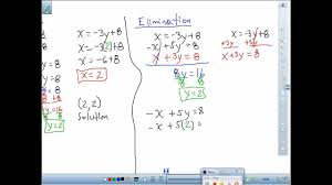 mr q s solving systems of linear equations 3 ways