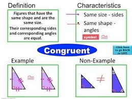 Frayer Model Examples Vocabulary Geometry Similarity Frayer Model Vocabulary Vocabulary They Will
