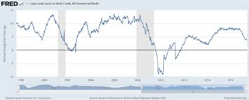 Fred Mortgage Rates Chart The Federal Reserve Discloses Its Balance Sheet
