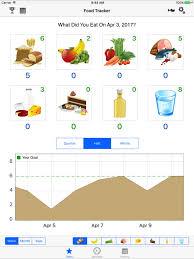 foodtrackerpro daily food eating log on the app