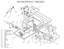 ezgo 36 volt wiring diagram ezgo image wiring diagram 2008 ez go 36 volt wiring diagram 2008 auto wiring diagram schematic on ezgo 36 volt