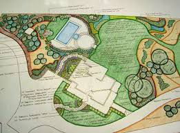 garden design plans. Garden Design Plans Pleasant Landscape Plans,