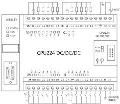 siemens wiring diagrams siemens image wiring diagram siemens s7 200 plc wiring diagram wiring diagrams on siemens wiring diagrams