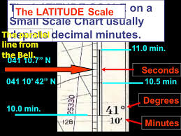 Latitude Scale Chart Session 3 Measuring Latitude And Longitude Ppt Download