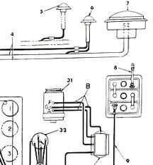 1947 willys jeep wiring wiring diagram for you • 1947 willys cj2a wiring diagram get image about 1947 willys cj2a 1949 willys jeep