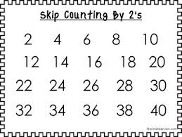 9 Printable Black Border Skip Counting 2s Through 10s Wall Chart Posters
