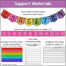Touch Math Magic Basic Multiplication With Touch Points