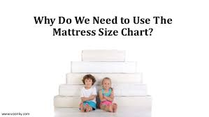 Why Do We Need To Use The Mattress Size Chart