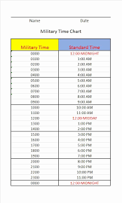 Military Time Conversion Online Charts Collection