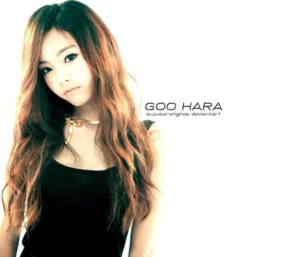 Goo Hara