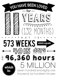 Birthday Poster 11th Birthday Birthday Numbers 1 To 101 In 2019