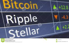 Ripple Coin Value Chart Ripple Coin Crypto Trading Chart For Buying And Selling Xrp