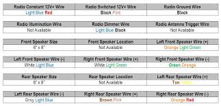 ba falcon stereo wiring diagram dodge factory radio wiring diagram 1998 expedition stereo wiring diagram at 98 Ford Expedition Radio Wiring