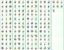 Gotta catch 'em all! The full 151 Kanto living Pokédex. : pokemongo