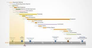 Quarterly Gantt Chart Quarterly Program Management Gantt Chart With Thin Task
