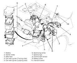 Mazda Rx 8 Coil Wiring Diagram