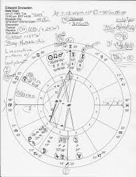 Edward Snowden Birth Chart Stars Over Washington Horoscope Edward Snowden June 21 1983