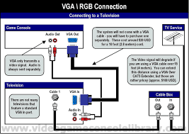 vga cable wiring diagram vga wiring diagrams