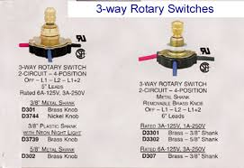rotary lamp switch rotate to the correct light warisan lighting rotary lamp switch photo 5