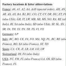 Louis Vuitton Date Code Chart Mount Mercy University