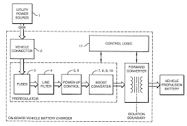 wiring diagram for powerwise battery charger wiring wiring diagram 48 volt powerwise charger wiring trailer wiring on wiring diagram for powerwise battery charger