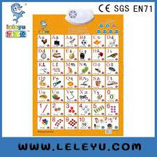 Vietnam Children Alphabet Learning Phonetic Charts Wall