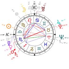 Gandhi Chart Astrology And Natal Chart Of Mahatma Gandhi Born On 1869 10 02
