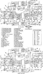 harley davidson wiring diagrams and schematics 1976 fl flh