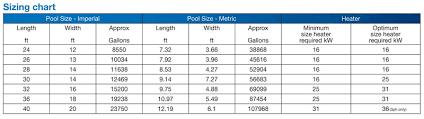 Pool Pump Size Chart Waterco Electro Heat Plus Swimming Pool Heat Pump