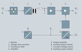 direct current diagram. direct current measuring transducers isolation amplifiers diagram