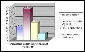 Дипломная работа Муниципальная молодежная политика проблемы и  Дипломная работа Муниципальная молодежная политика проблемы и решения на примере г Нижнекамска ru