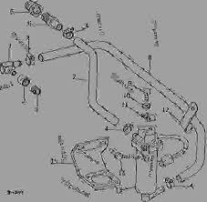 3020 wiring yesterday's tractors readingrat net John Deere 316 Wiring Diagram Pdf john deere 4010 starter wiring diagram furthermore john deere 316, wiring diagram John Deere 316 Lawn Tractor