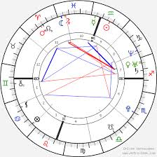 Ronda Rousey Birth Chart Horoscope Date Of Birth Astro