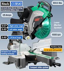 hitachi c12rsh2. hitachi c12rsh2 : best 12 inch miter saw c12rsh2