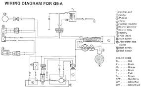 1998 yamaha golf cart wiring diagram gas with 1998 yamaha golf cart wiring diagram gas with easela club on 1998 yamaha golf cart wiring diagram