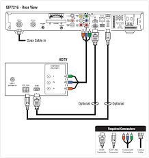 connecting a motorola 7216 to an hd tv video only fios tv wiring diagram showing how to connect your qip 7200 receiver to an hdtv video only