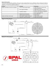 spal wiring diagram 1985 chevy truck wiring diagram \u2022 wiring how to wire a fan relay hvac at Radiator Fan Relay Wiring Diagram