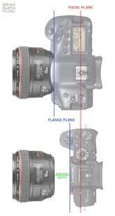 Flange Focal Distance Chart Guide To Understanding Flange Focal Distance