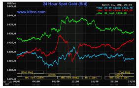 Record Silver Backwardation Spells Danger For Us Dollar