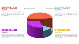 Make A 3d Pie Chart Make A 3d Pie Chart That Actually Looks Good On Powerpoint