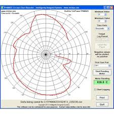 Tp4000zc Circular Chart Recorder Download Only