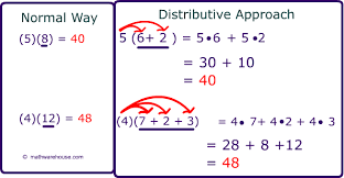 Distributive Property Definition With Examples Practice