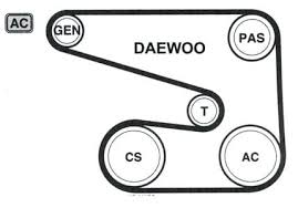 2001 daewoo leganza engine diagram just another wiring diagram blog • 2002 daewoo leganza engine diagram simple wiring diagram rh 24 24 terranut store 01 daewoo leganza