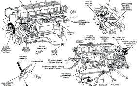 2002 grand cherokee wiring diagram jeep laredo trailer door harness full size of 2002 grand cherokee radio wiring diagram jeep starter pcm air for data circuit