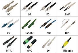 Fiber Optic Connector Types Chart Fiber Optic Connector Tutorial Fs Community