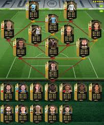 His overall rating (shown on the card) incorporates this arbitrarily created boost. Fifa 18 Team Of The Week Prediction Week 22 Futwiz
