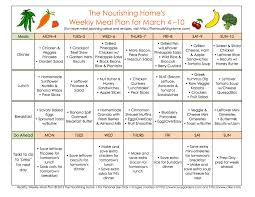Healthy Food Chart Pdf Pin By Toni Webb On Health And