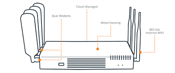 cradlepoint aer2100 series cradlepoint intelligently manage converged wired and wireless connectivity for a highly available connected experience at the edge