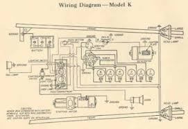 grant motor findlay automobile advertising images grant model k wiring diagram