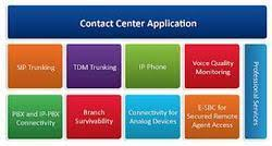 Call Center Applications It Services Bodakdev Ahmedabad Sai